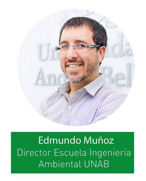 edmundo-compressor
